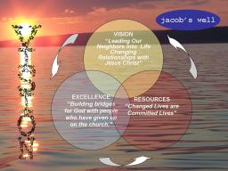 jacobs-well-vision-diagram.jpg